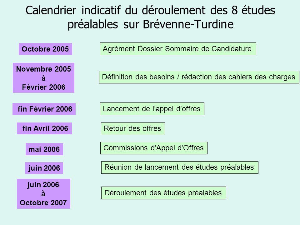 Calendrier indicatif du déroulement des 8 études préalables sur Brévenne-Turdine