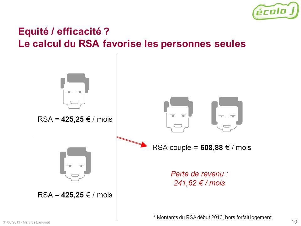 Equité / efficacité Le calcul du RSA favorise les personnes seules
