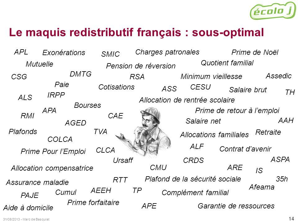 Le maquis redistributif français : sous-optimal