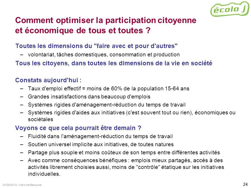Comment optimiser la participation citoyenne et économique de tous et toutes