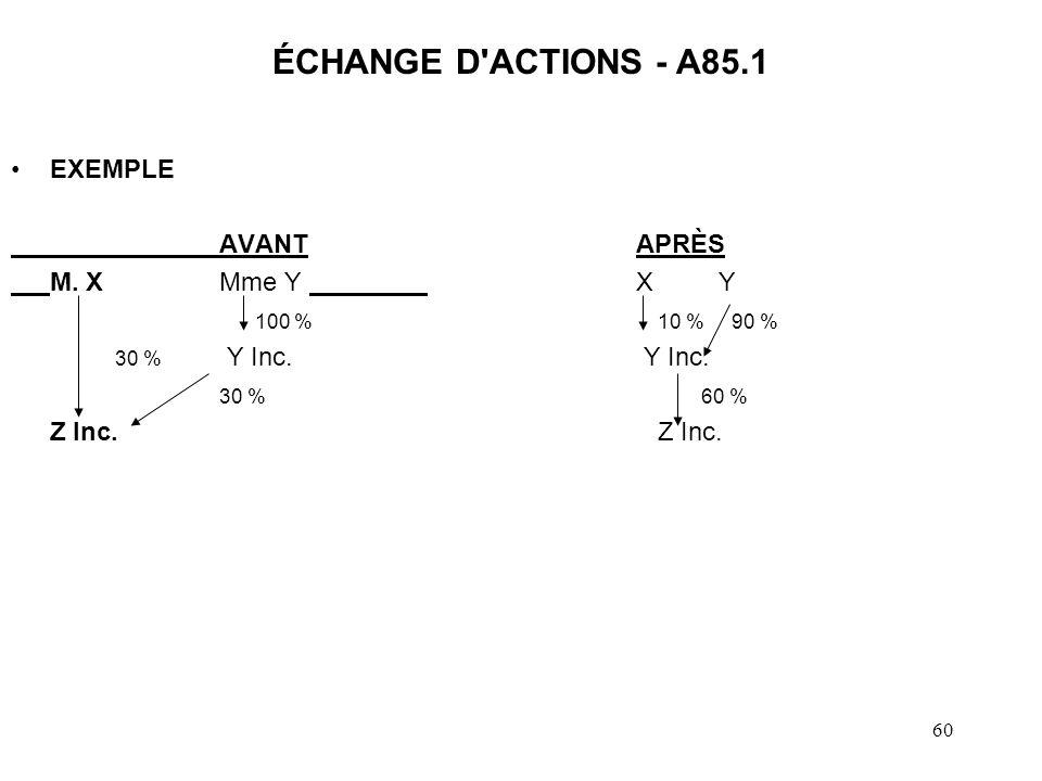 ÉCHANGE D ACTIONS - A85.1 EXEMPLE AVANT APRÈS M. X Mme Y X Y