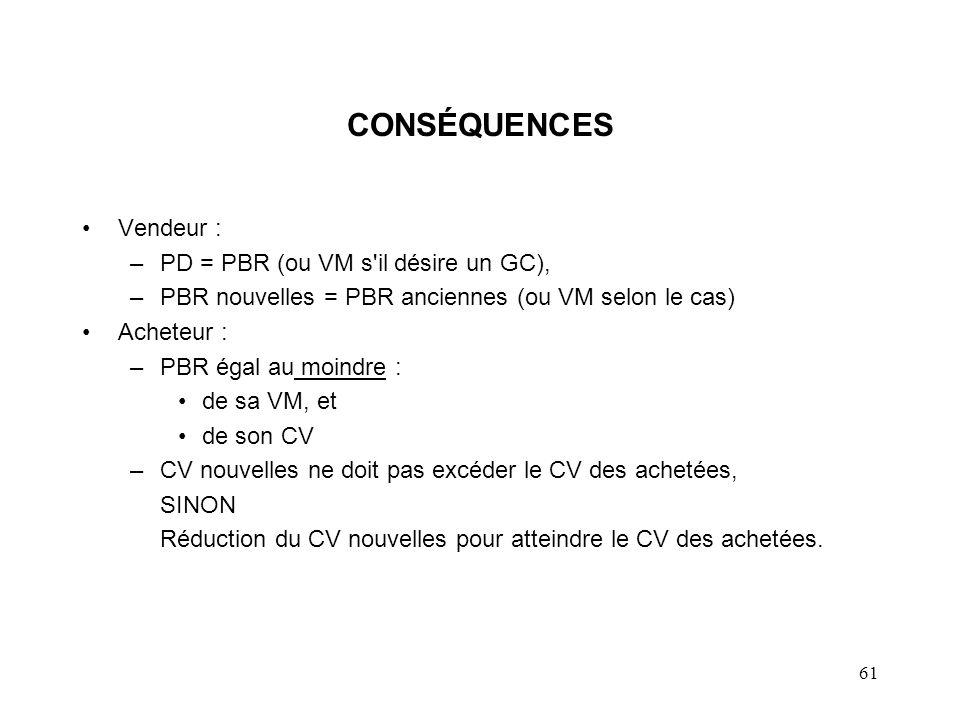 CONSÉQUENCES Vendeur : PD = PBR (ou VM s il désire un GC),