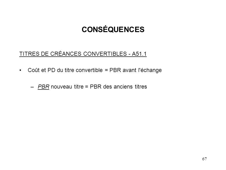 CONSÉQUENCES TITRES DE CRÉANCES CONVERTIBLES - A51.1