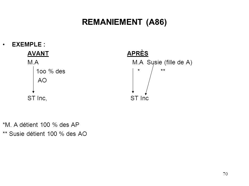 REMANIEMENT (A86) EXEMPLE : AVANT APRÈS M.A M.A Susie (fille de A)