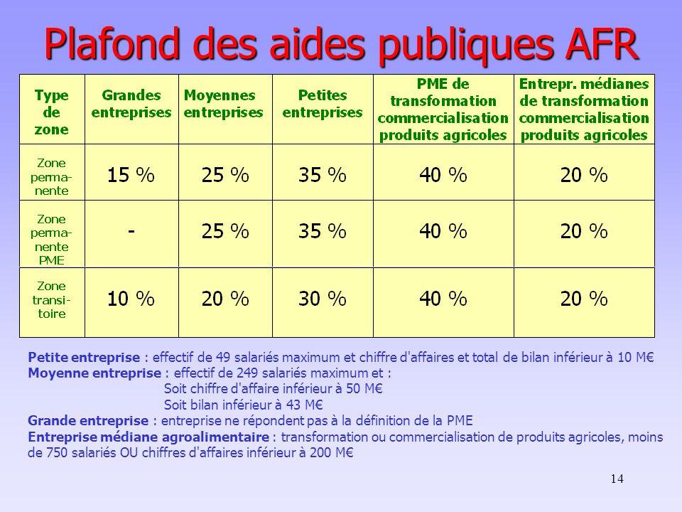 Plafond des aides publiques AFR
