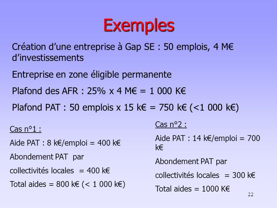 Exemples Création d'une entreprise à Gap SE : 50 emplois, 4 M€ d'investissements. Entreprise en zone éligible permanente.