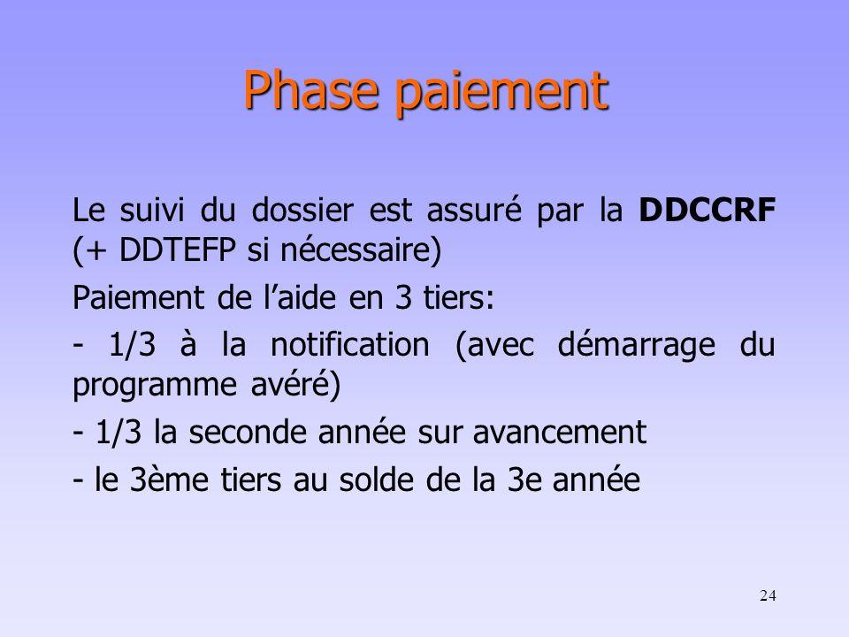 Phase paiement Le suivi du dossier est assuré par la DDCCRF (+ DDTEFP si nécessaire) Paiement de l'aide en 3 tiers: