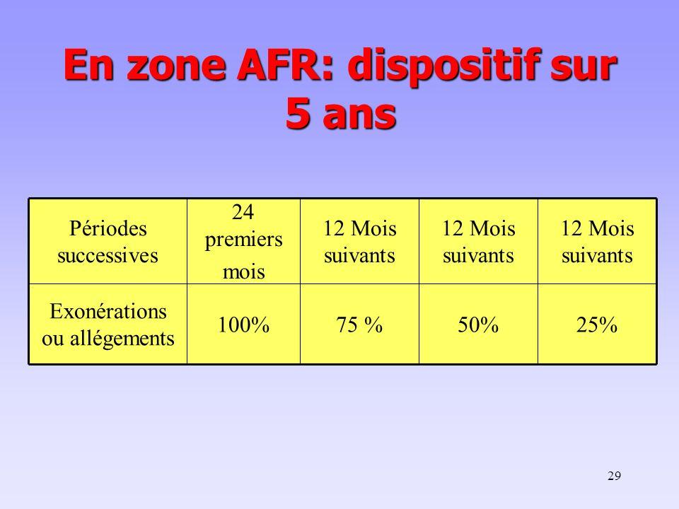 En zone AFR: dispositif sur 5 ans