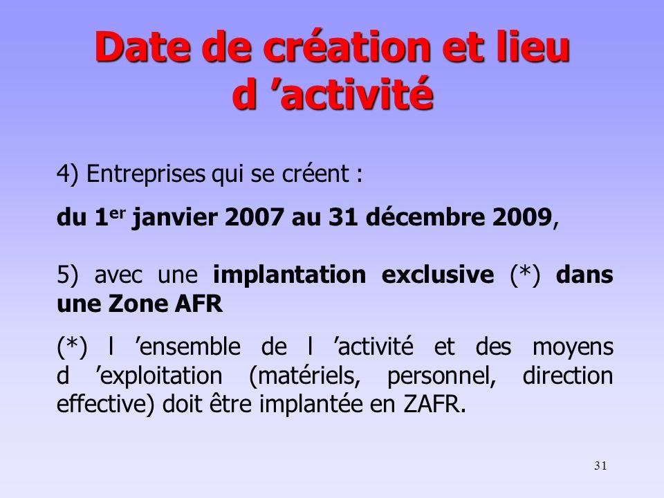 Date de création et lieu d 'activité