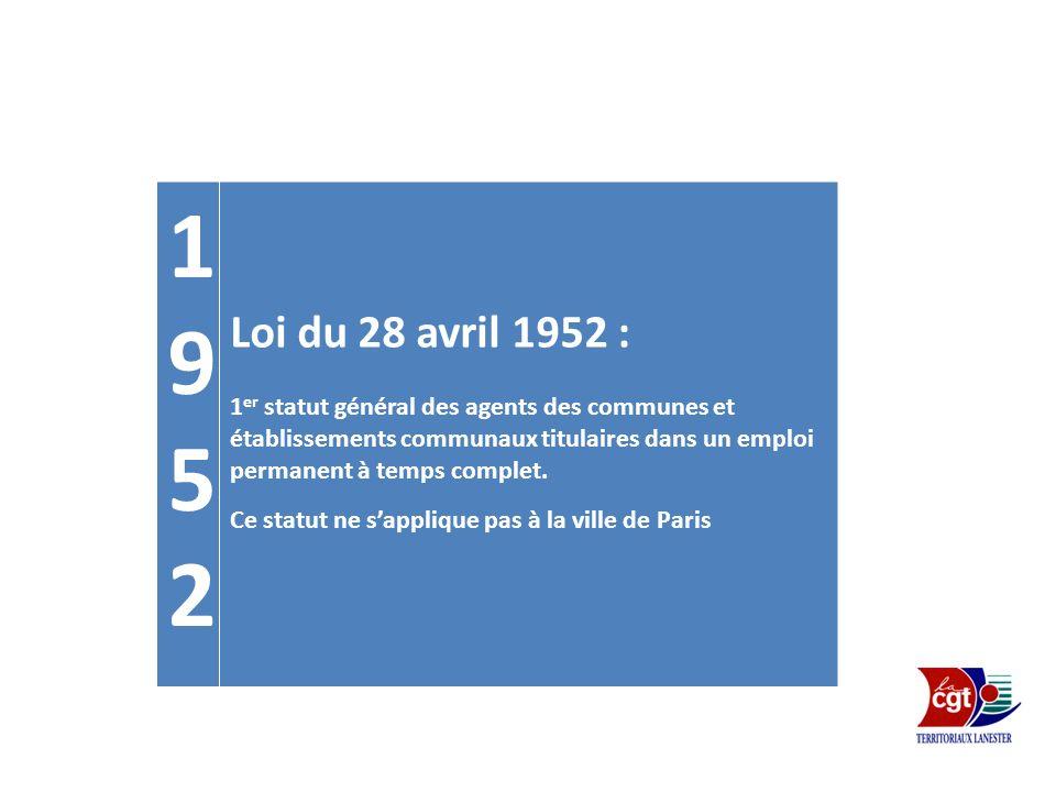 1 9. 5. 2. Loi du 28 avril 1952 :