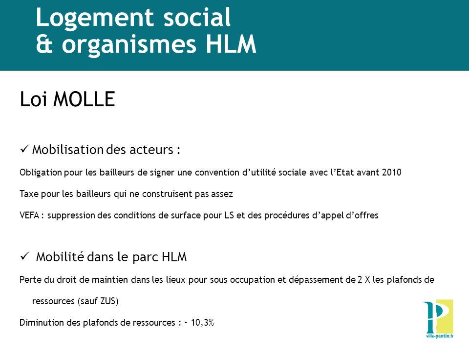 Logement social & organismes HLM