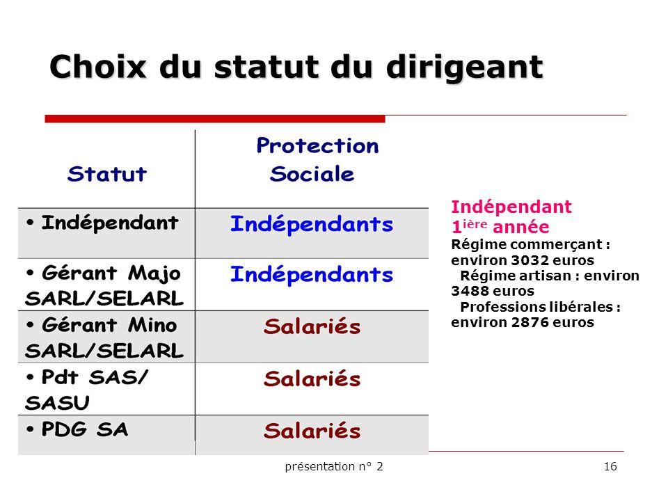 Les cons quences juridiques sociales fiscales ppt video for Statut musicien independant