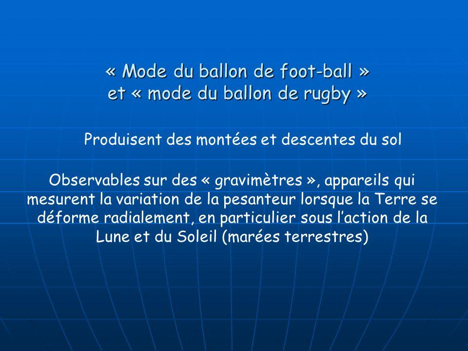 « Mode du ballon de foot-ball » et « mode du ballon de rugby »