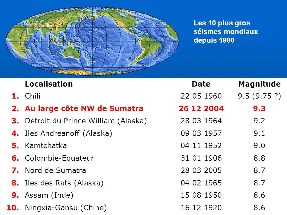 Les 10 plus gros séismes mondiaux depuis 1900.