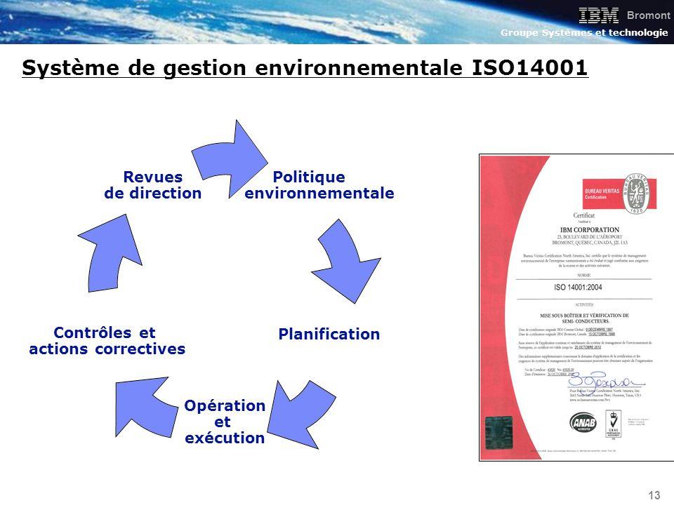 Système de gestion environnementale ISO14001