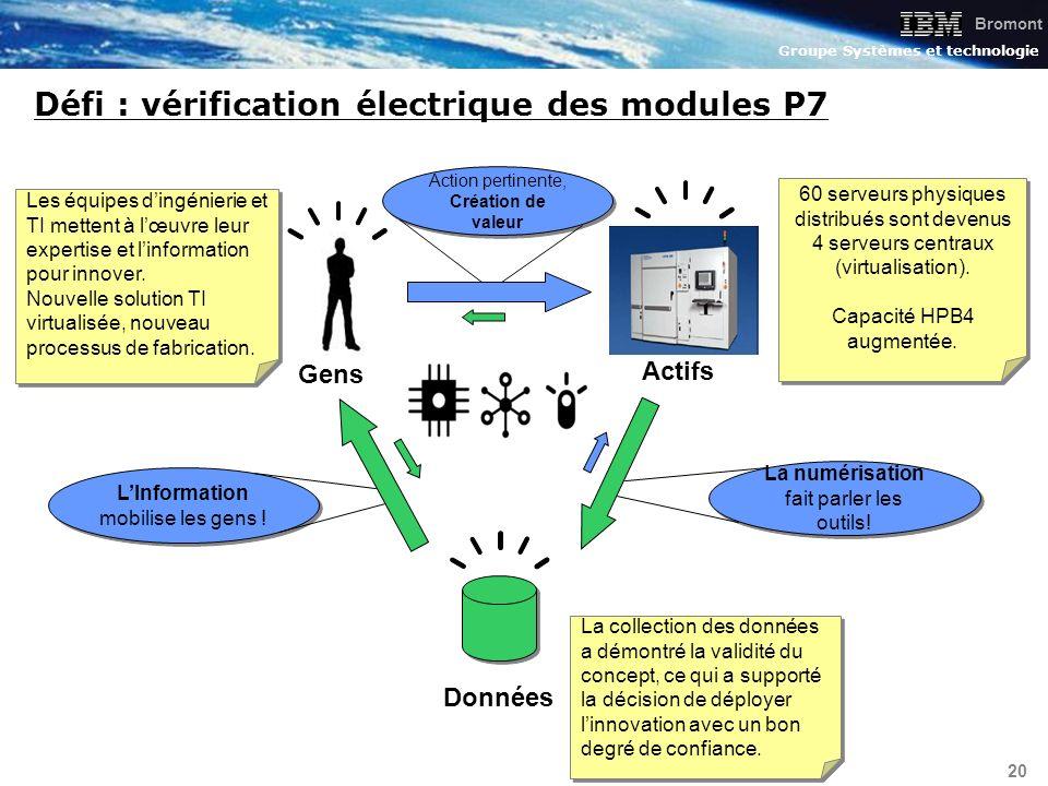 Défi : vérification électrique des modules P7