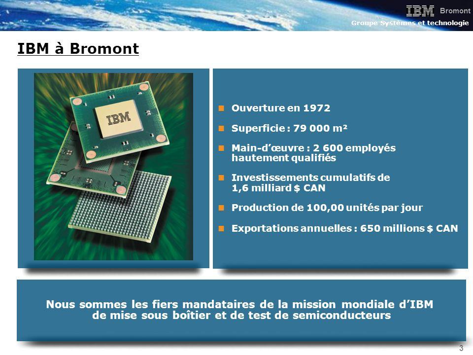 IBM à Bromont Ouverture en 1972