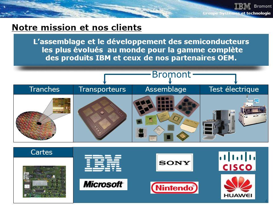 Bromont Notre mission et nos clients
