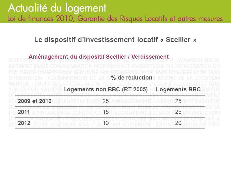 Le dispositif d'investissement locatif « Scellier »