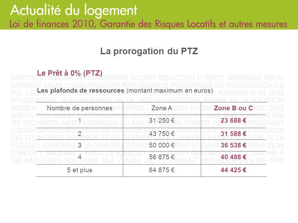 La prorogation du PTZ Le Prêt à 0% (PTZ)
