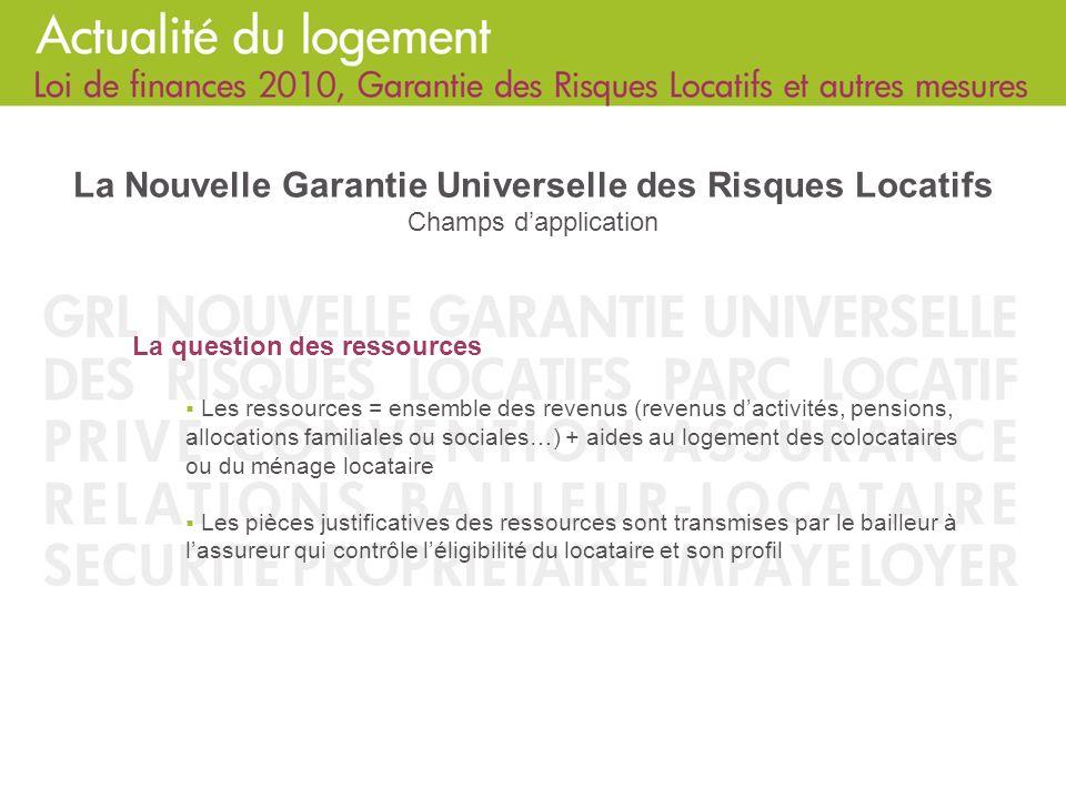 La Nouvelle Garantie Universelle des Risques Locatifs Champs d'application