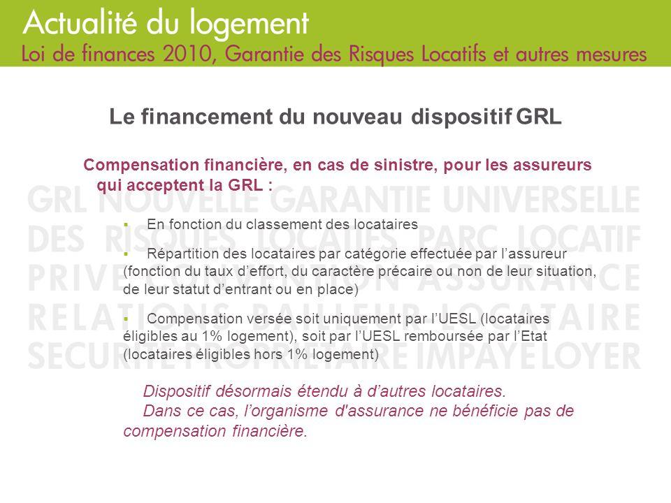 Le financement du nouveau dispositif GRL