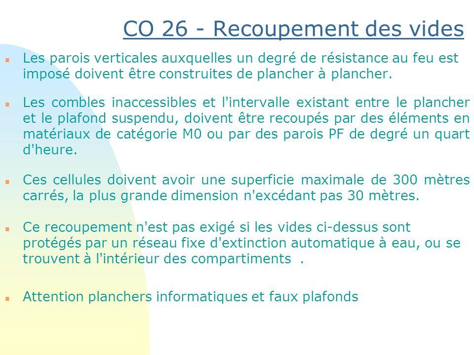 CO 26 - Recoupement des vides
