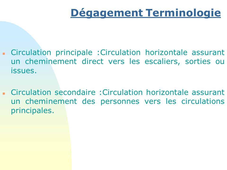 Dégagement Terminologie