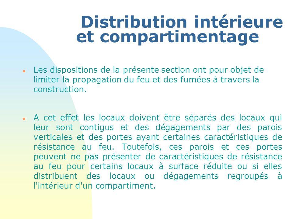 Distribution intérieure et compartimentage