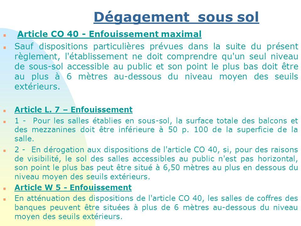 Dégagement sous sol Article CO 40 - Enfouissement maximal