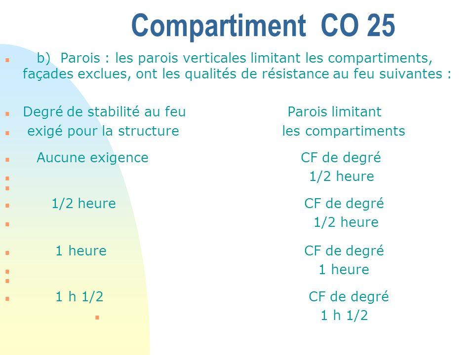 Compartiment CO 25 b) Parois : les parois verticales limitant les compartiments, façades exclues, ont les qualités de résistance au feu suivantes :