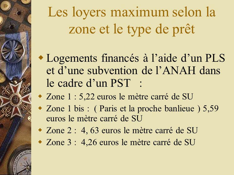 Les loyers maximum selon la zone et le type de prêt