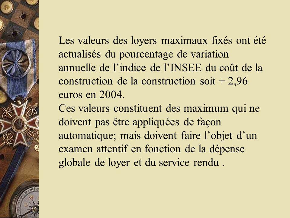 Les valeurs des loyers maximaux fixés ont été actualisés du pourcentage de variation annuelle de l'indice de l'INSEE du coût de la construction de la construction soit + 2,96 euros en 2004.