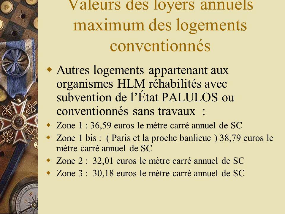 Valeurs des loyers annuels maximum des logements conventionnés