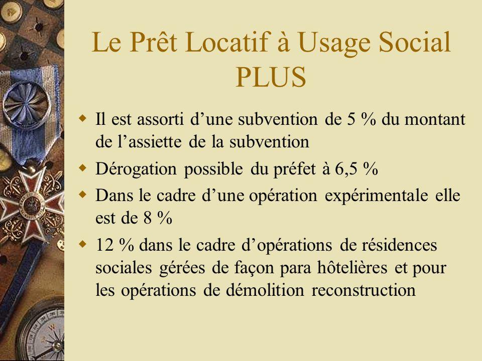 Le Prêt Locatif à Usage Social PLUS
