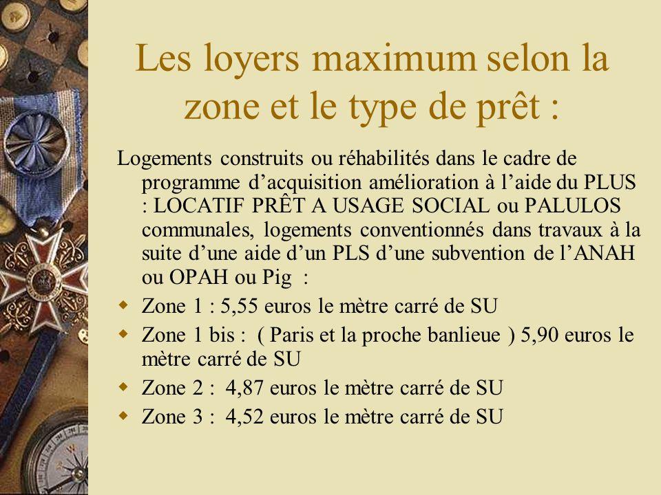 Les loyers maximum selon la zone et le type de prêt :