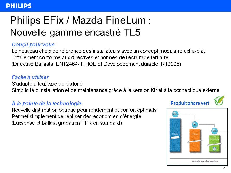 Philips EFix / Mazda FineLum : Nouvelle gamme encastré TL5