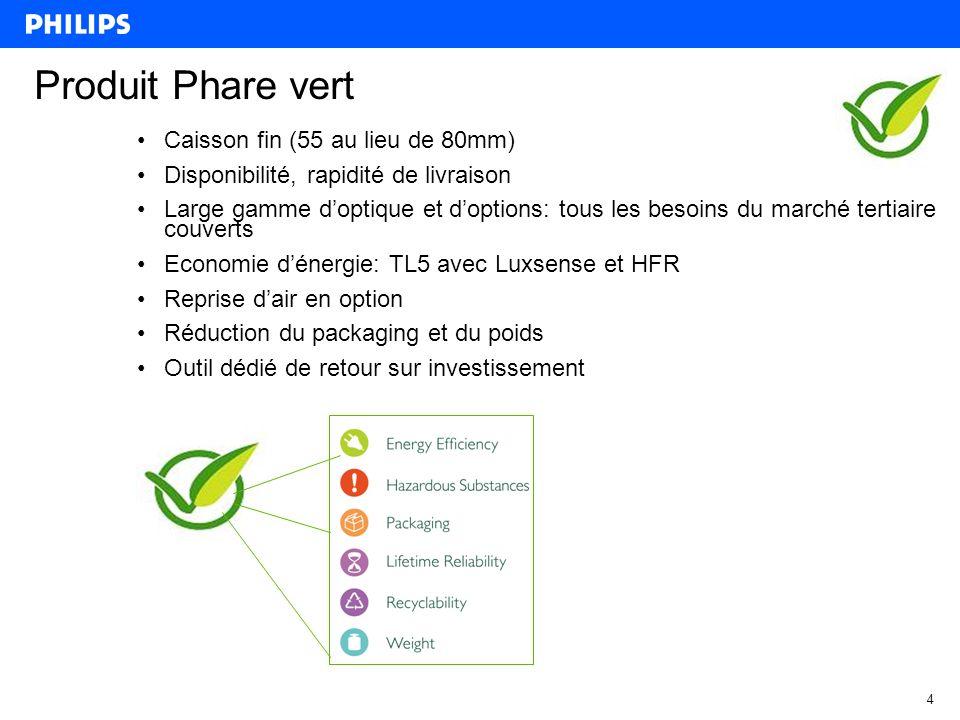 Produit Phare vert Caisson fin (55 au lieu de 80mm)