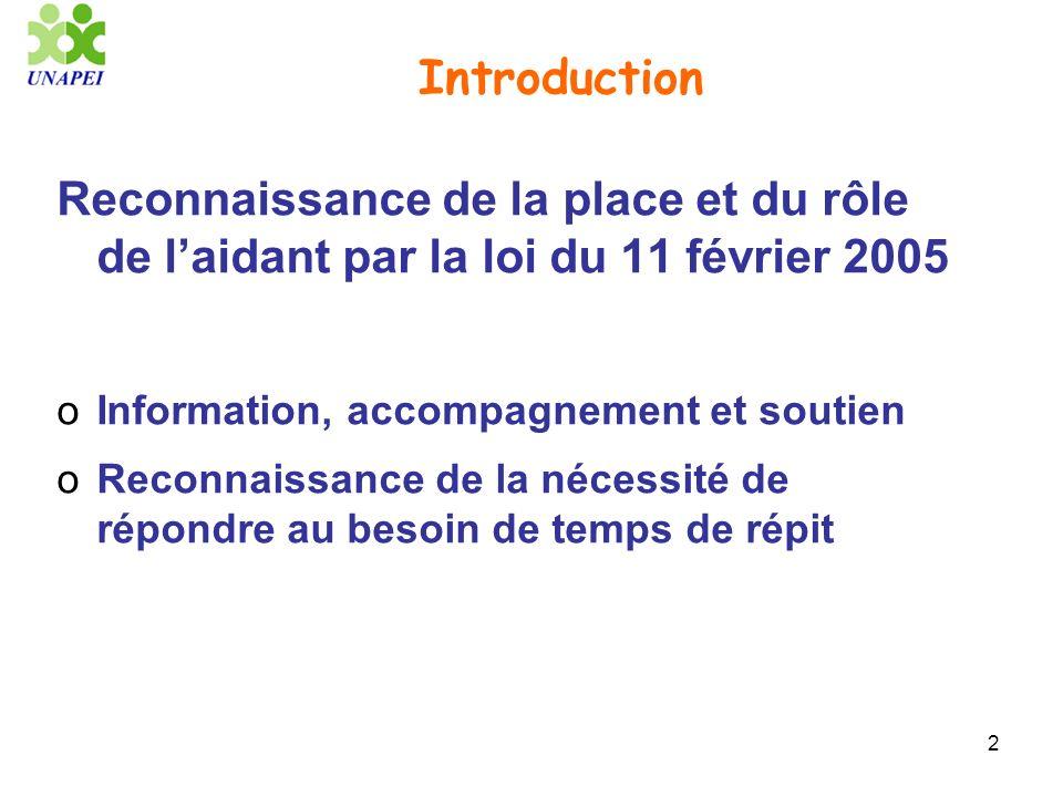 Introduction Reconnaissance de la place et du rôle de l'aidant par la loi du 11 février 2005. Information, accompagnement et soutien.