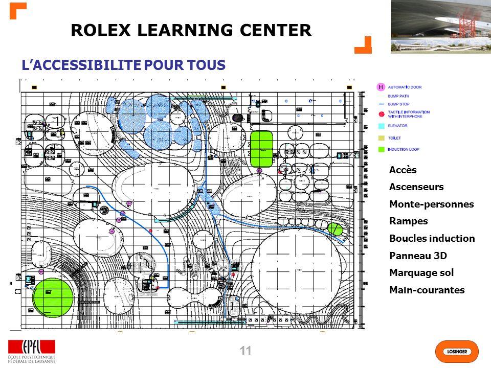 ROLEX LEARNING CENTER L'ACCESSIBILITE POUR TOUS Accès Ascenseurs