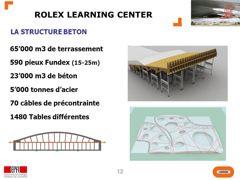 ROLEX LEARNING CENTER LA STRUCTURE BETON 65'000 m3 de terrassement