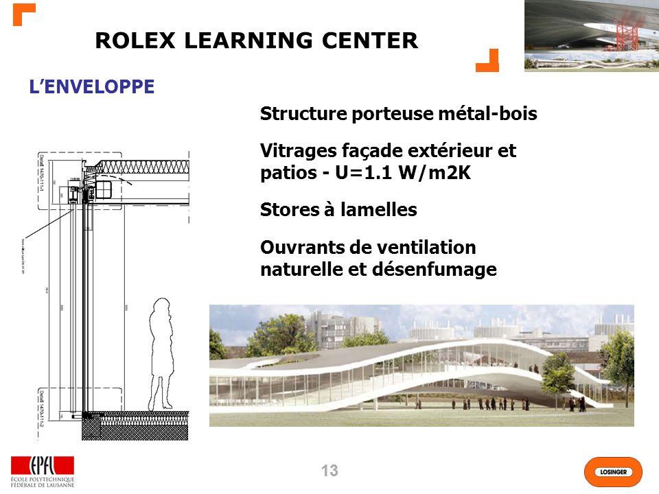 ROLEX LEARNING CENTER L'ENVELOPPE Structure porteuse métal-bois