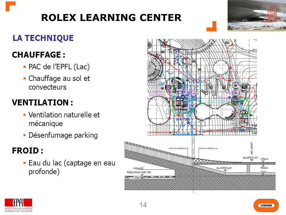 ROLEX LEARNING CENTER LA TECHNIQUE CHAUFFAGE : VENTILATION : FROID :