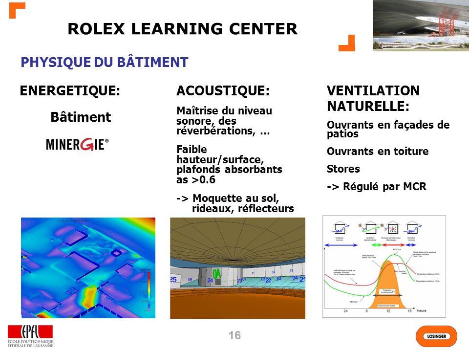 ROLEX LEARNING CENTER PHYSIQUE DU BÂTIMENT ENERGETIQUE: Bâtiment