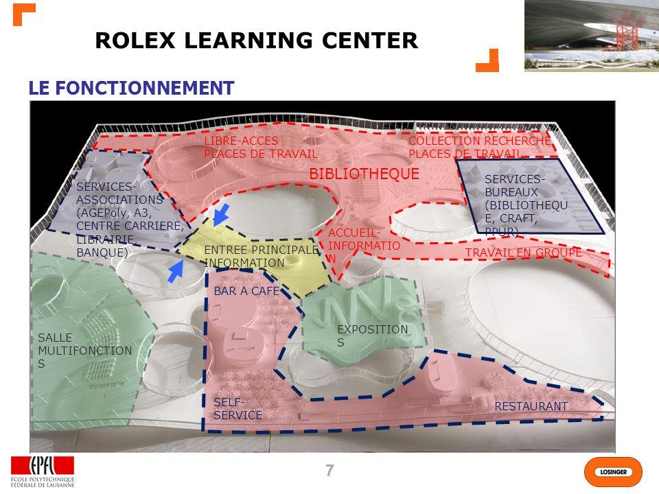 ROLEX LEARNING CENTER LE FONCTIONNEMENT BIBLIOTHEQUE LIBRE-ACCES