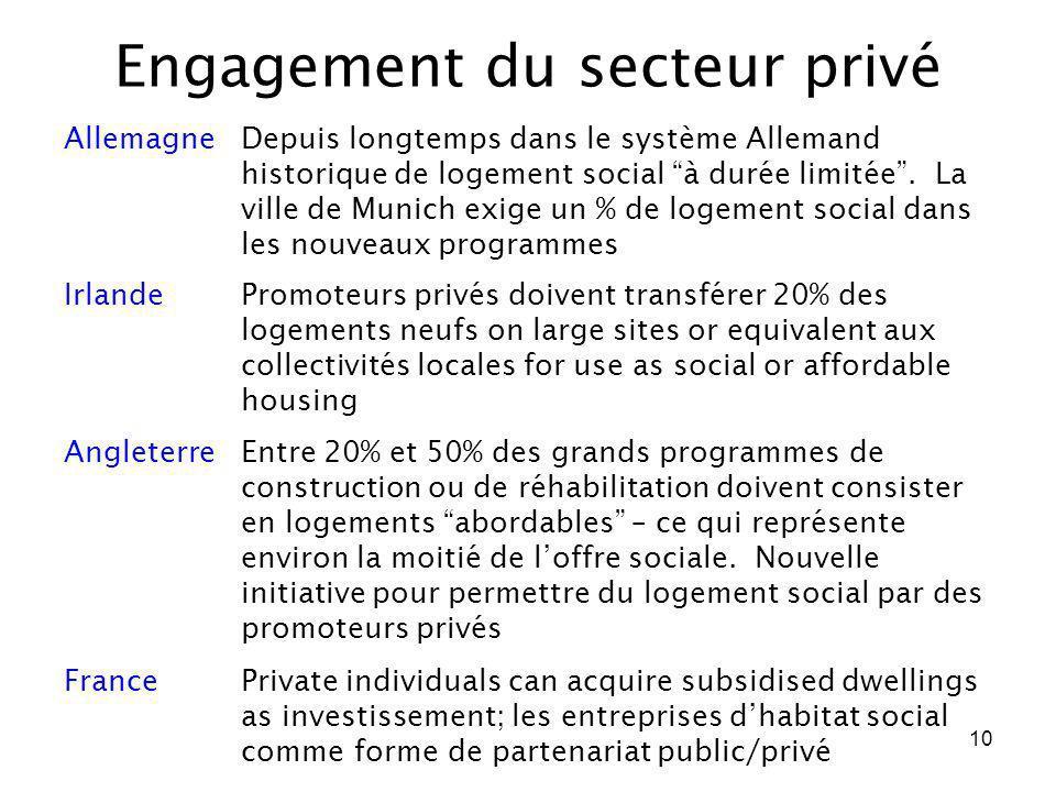 Engagement du secteur privé