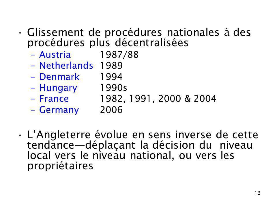 Glissement de procédures nationales à des procédures plus décentralisées