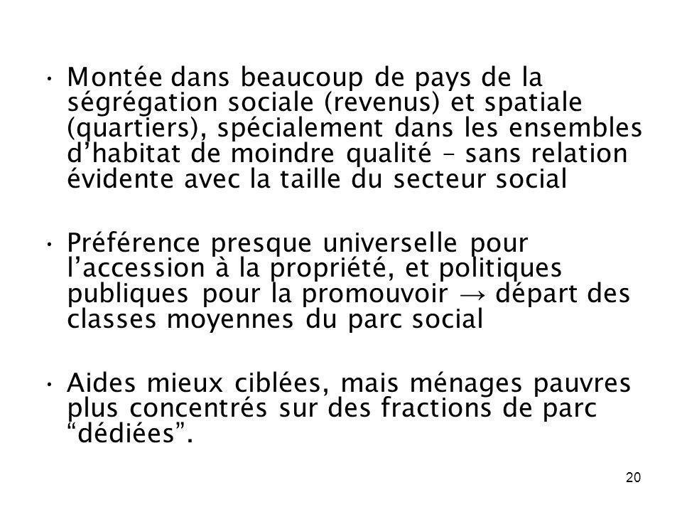 Montée dans beaucoup de pays de la ségrégation sociale (revenus) et spatiale (quartiers), spécialement dans les ensembles d'habitat de moindre qualité – sans relation évidente avec la taille du secteur social