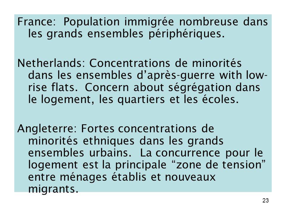 France: Population immigrée nombreuse dans les grands ensembles périphériques.