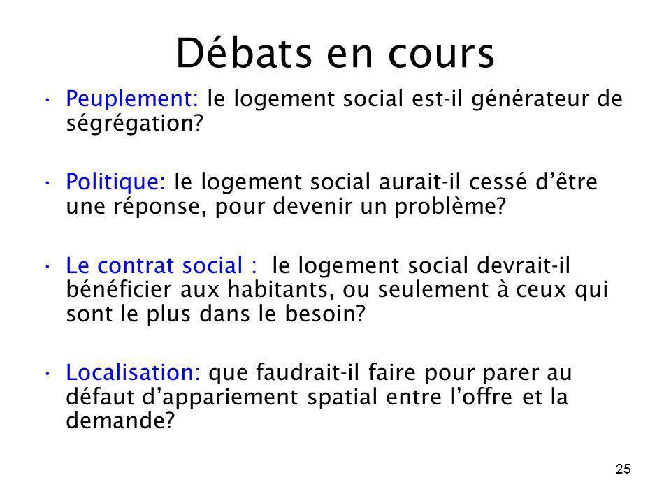 Débats en cours Peuplement: le logement social est-il générateur de ségrégation